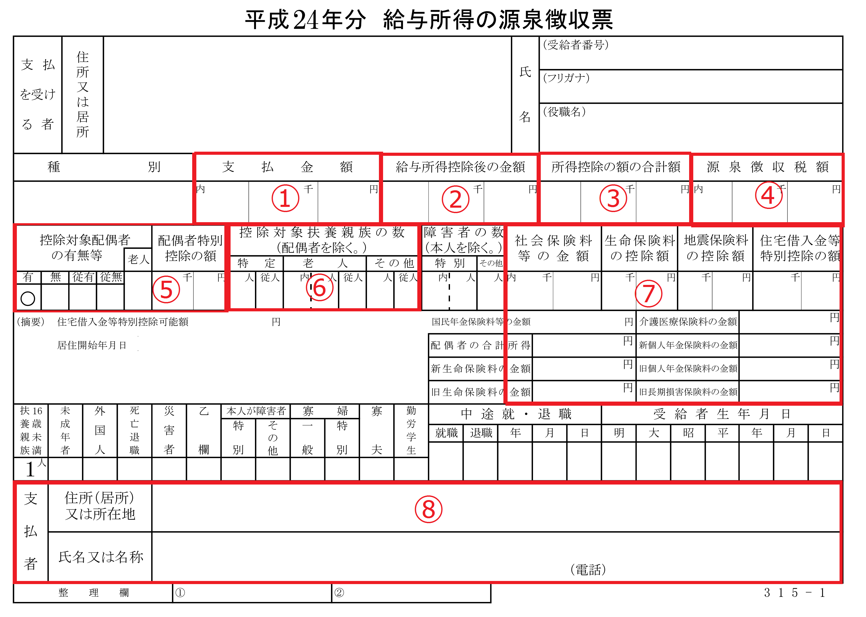 A Quick Guide To Taxes in Japan