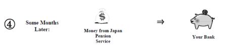 PensionRefund3